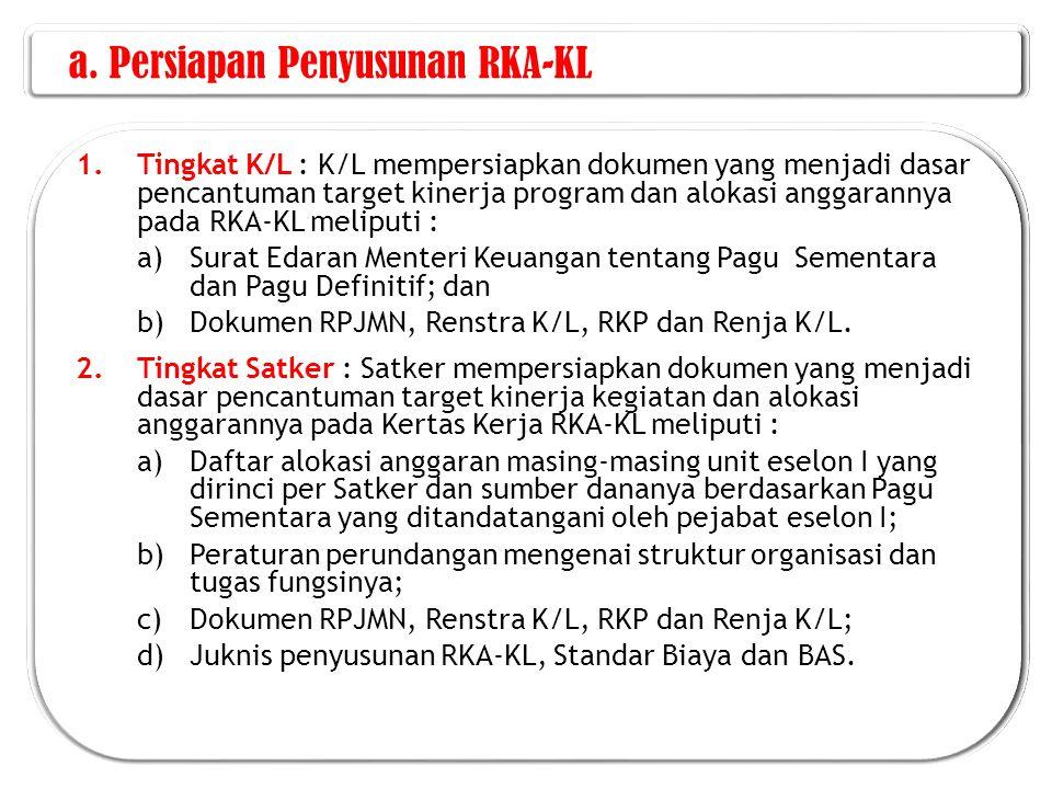 a. Persiapan Penyusunan RKA-KL