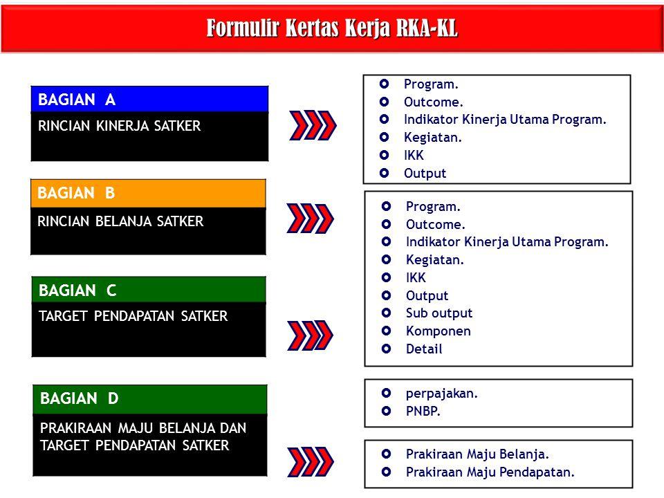 Formulir Kertas Kerja RKA-KL