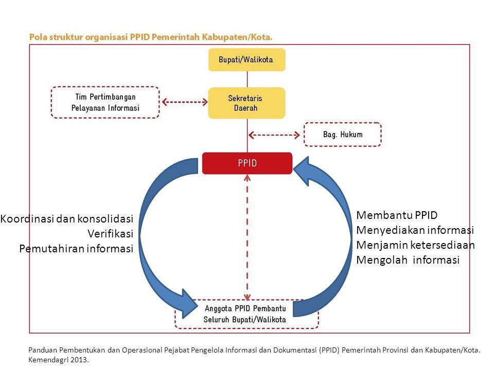 Koordinasi dan konsolidasi Verifikasi Pemutahiran informasi