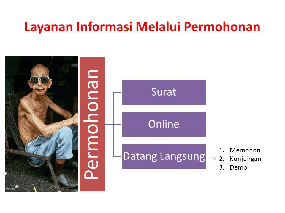 Layanan Informasi Melalui Permohonan