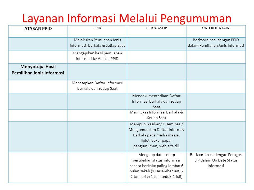 Layanan Informasi Melalui Pengumuman