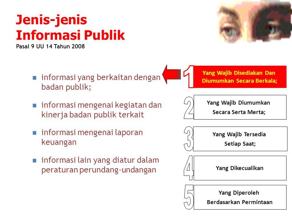1 2 3 4 5 Jenis-jenis Informasi Publik Pasal 9 UU 14 Tahun 2008