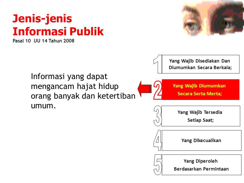 1 2 3 4 5 Jenis-jenis Informasi Publik Pasal 10 UU 14 Tahun 2008
