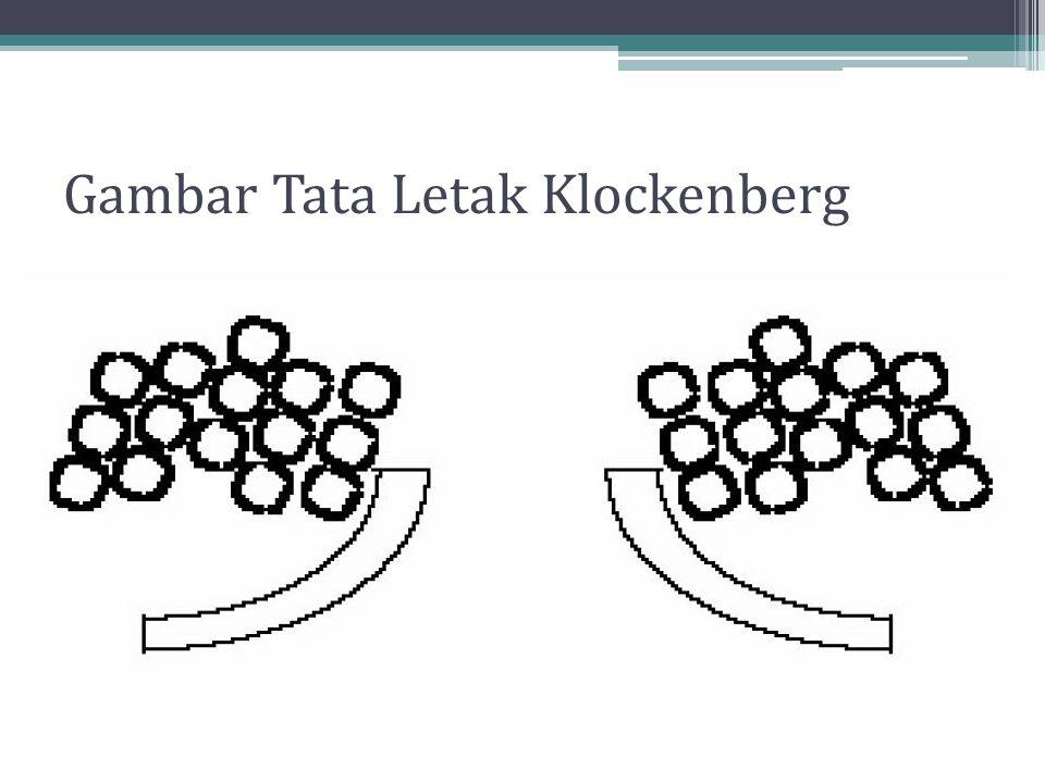 Gambar Tata Letak Klockenberg