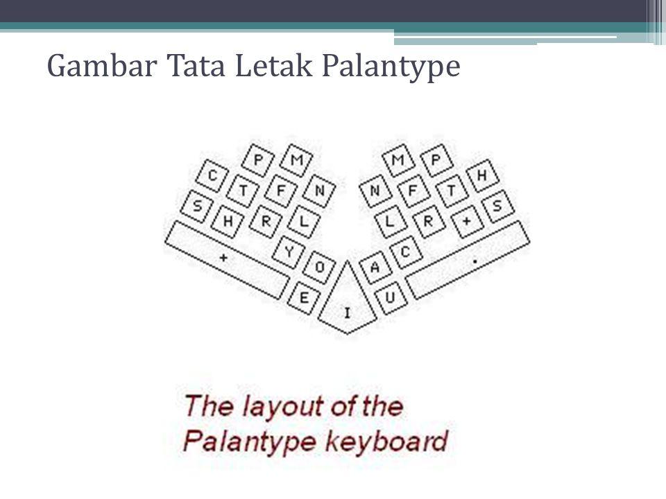 Gambar Tata Letak Palantype