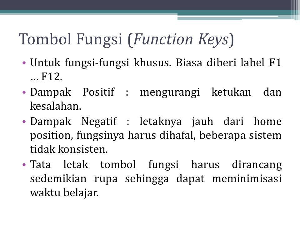 Tombol Fungsi (Function Keys)