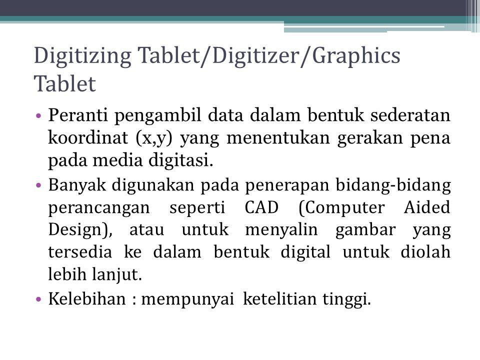 Digitizing Tablet/Digitizer/Graphics Tablet