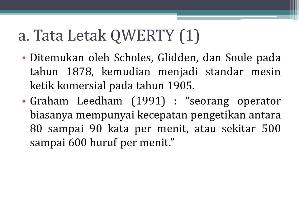 a. Tata Letak QWERTY (1)