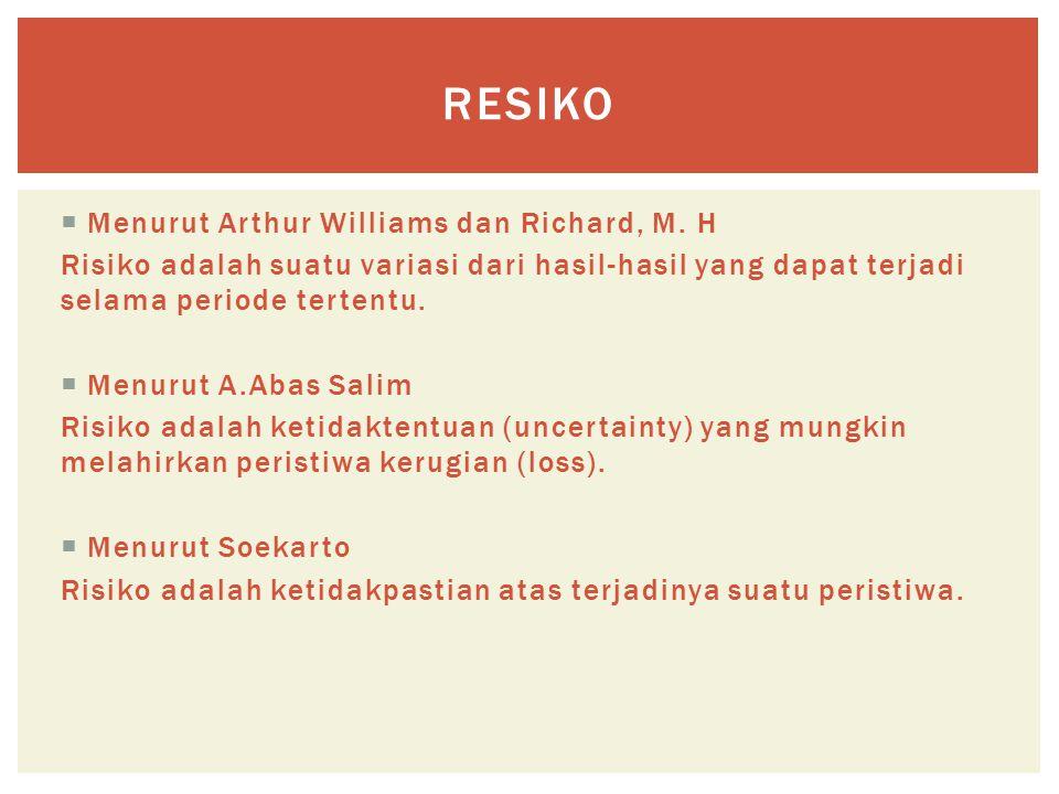 resiko Menurut Arthur Williams dan Richard, M. H