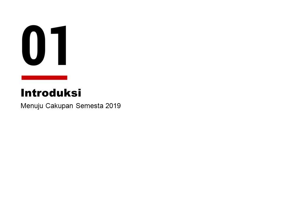 Introduksi Menuju Cakupan Semesta 2019