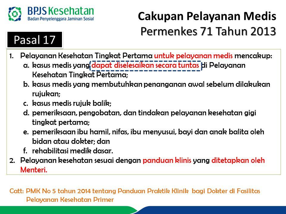 Cakupan Pelayanan Medis Permenkes 71 Tahun 2013 Pasal 17