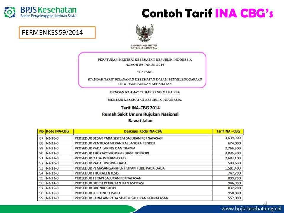 Contoh Tarif INA CBG's PERMENKES 59/2014 www.bpjs-kesehatan.go.id