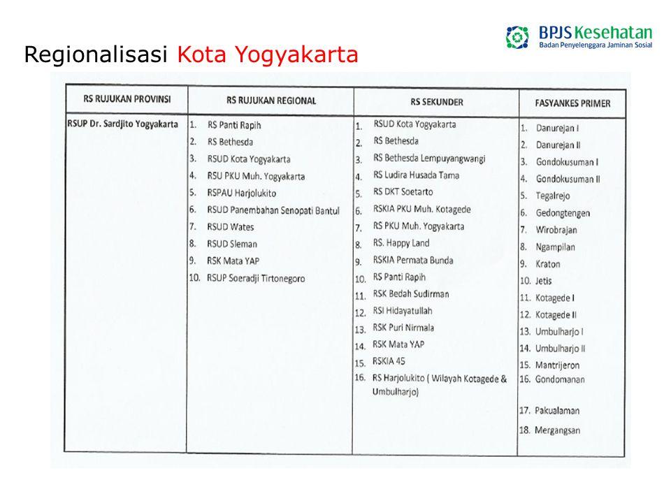 Regionalisasi Kota Yogyakarta