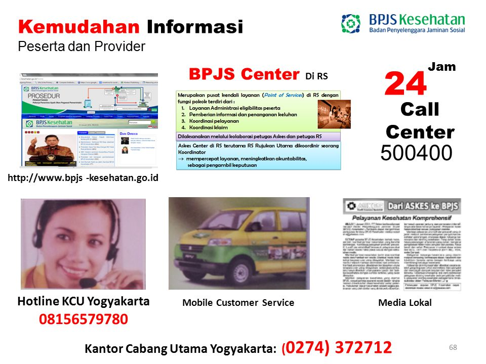 24 500400 Kemudahan Informasi Call Center BPJS Center Di RS