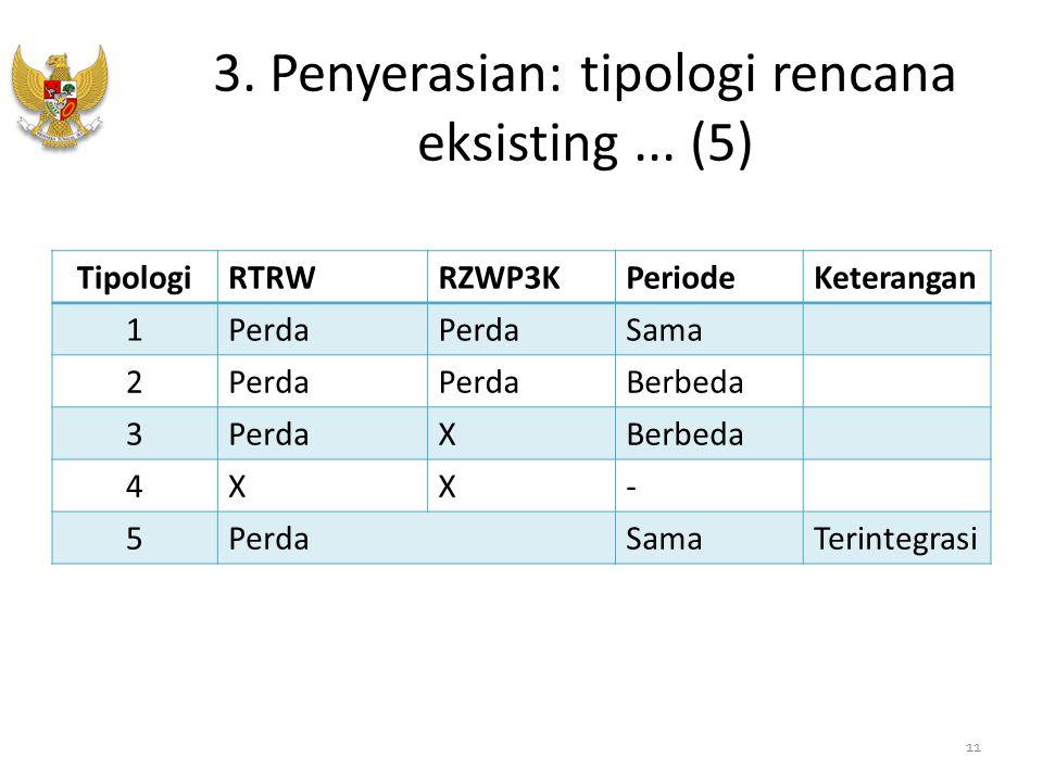3. Penyerasian: tipologi rencana eksisting ... (5)