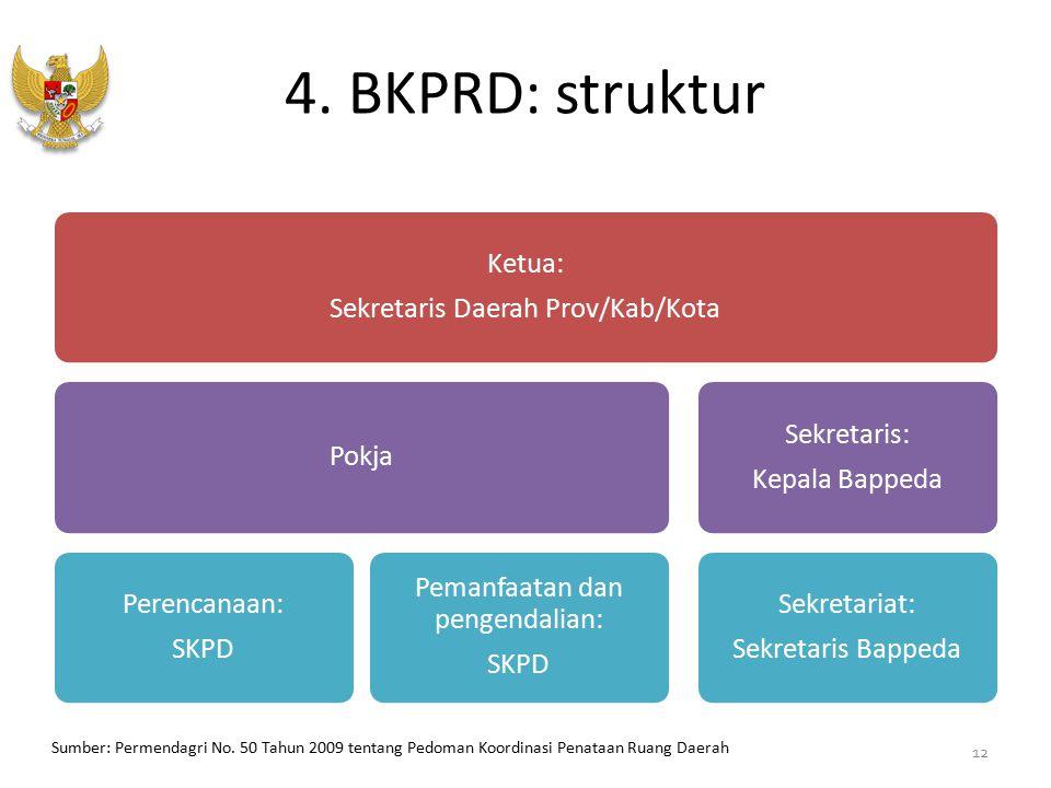 4. BKPRD: struktur Ketua: Sekretaris Daerah Prov/Kab/Kota Pokja