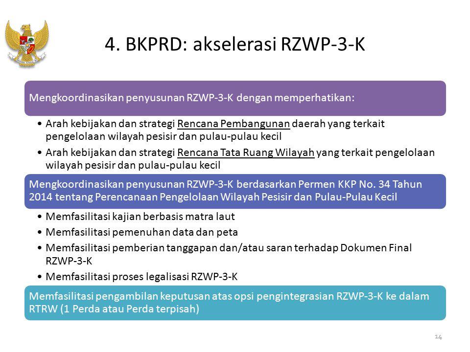 4. BKPRD: akselerasi RZWP-3-K