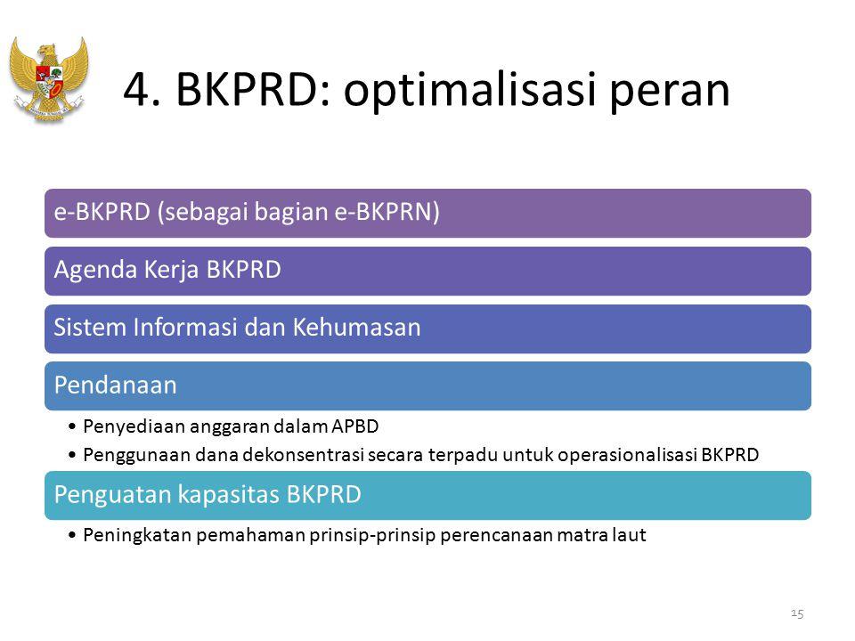 4. BKPRD: optimalisasi peran