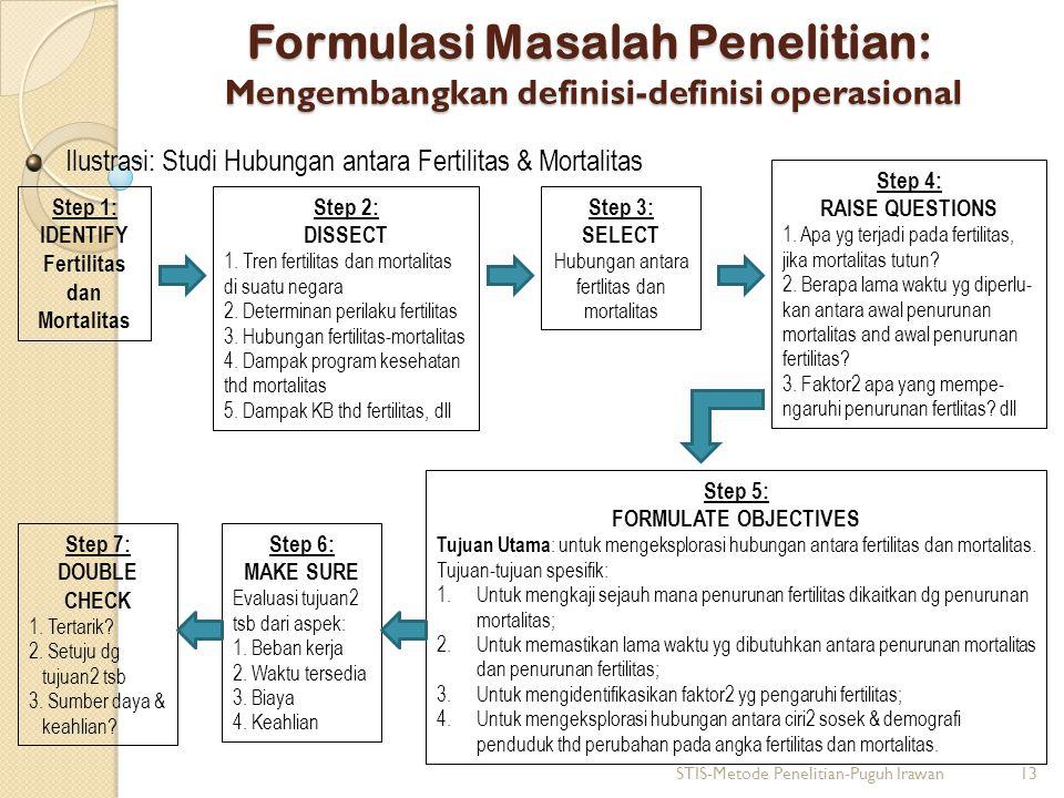 Ilustrasi: Studi Hubungan antara Fertilitas & Mortalitas