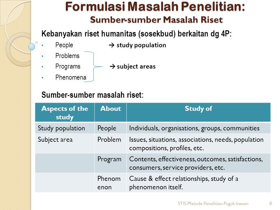 Formulasi Masalah Penelitian: Sumber-sumber Masalah Riset