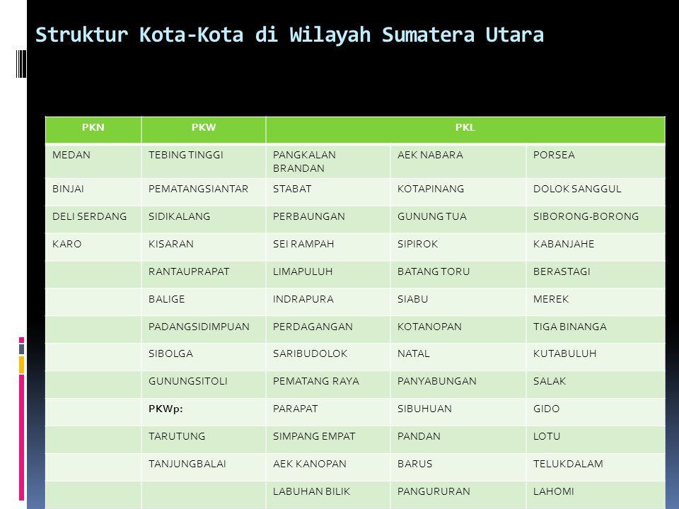 Struktur Kota-Kota di Wilayah Sumatera Utara