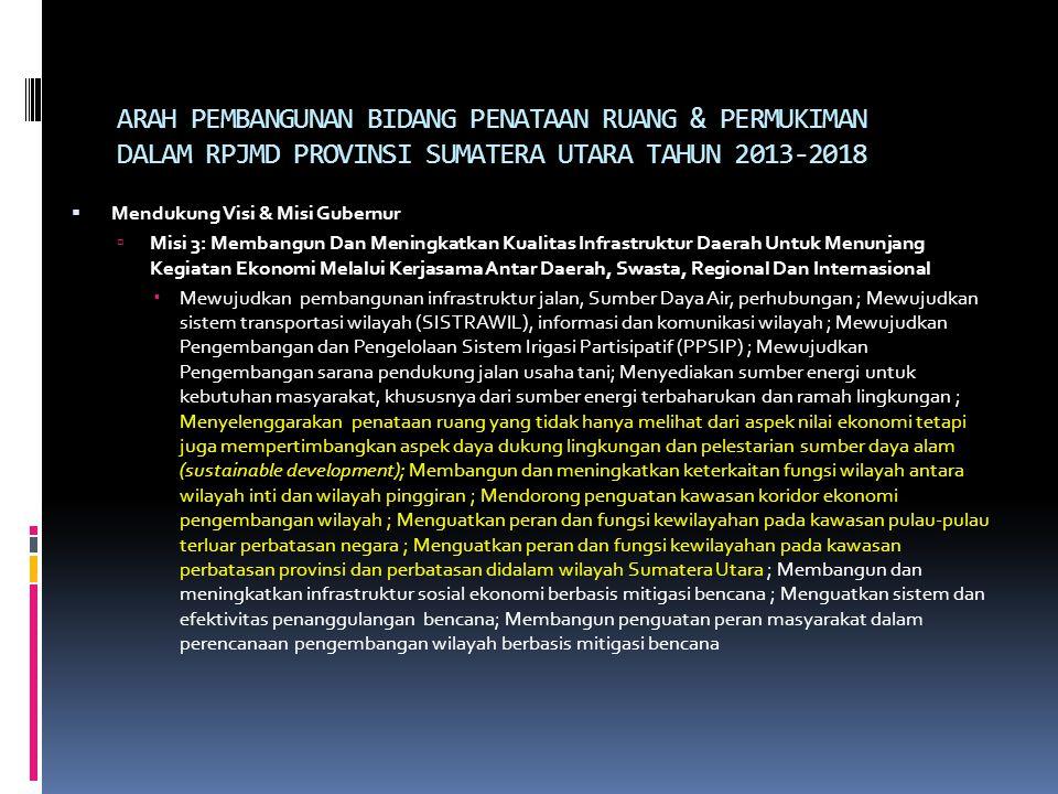 ARAH PEMBANGUNAN BIDANG PENATAAN RUANG & PERMUKIMAN DALAM RPJMD PROVINSI SUMATERA UTARA TAHUN 2013-2018