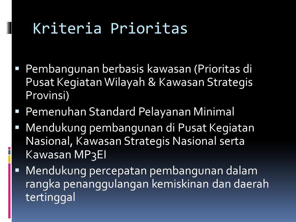 Kriteria Prioritas Pembangunan berbasis kawasan (Prioritas di Pusat Kegiatan Wilayah & Kawasan Strategis Provinsi)