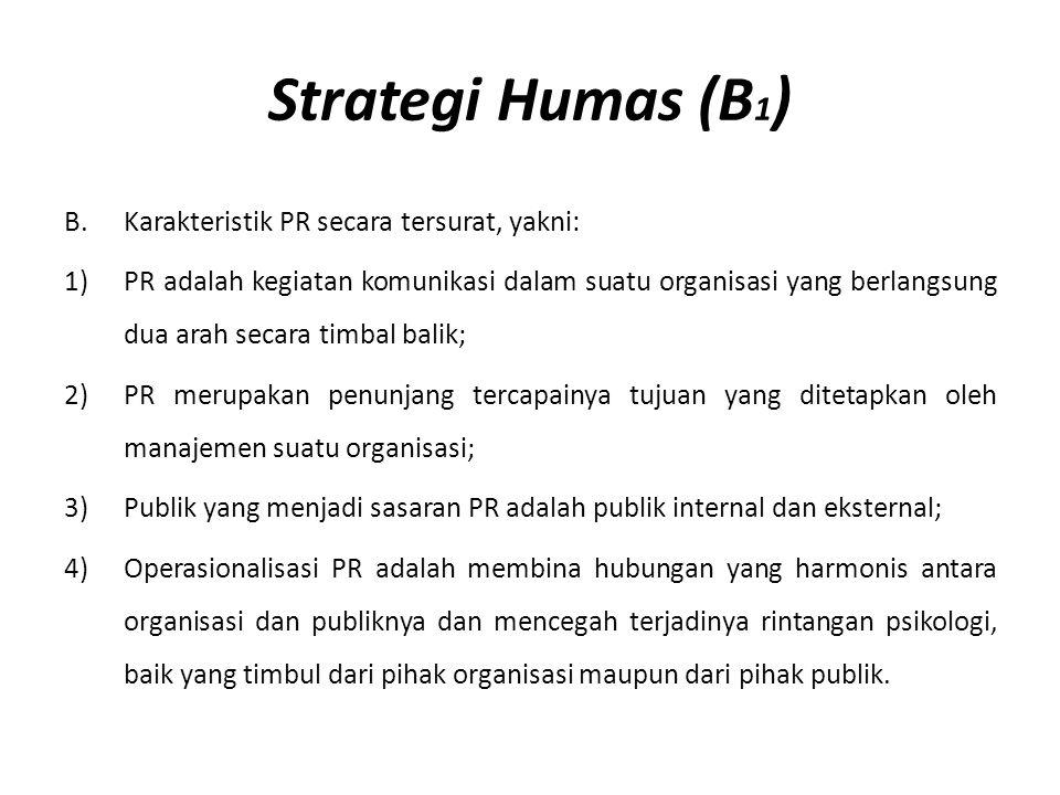 Strategi Humas (B1) Karakteristik PR secara tersurat, yakni: