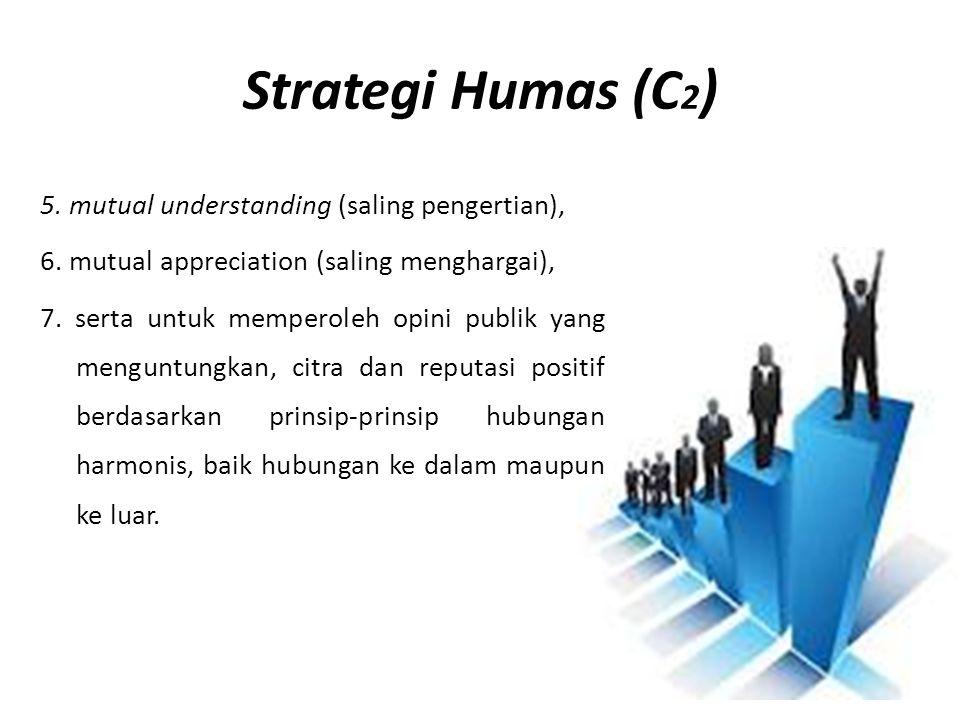 Strategi Humas (C2)