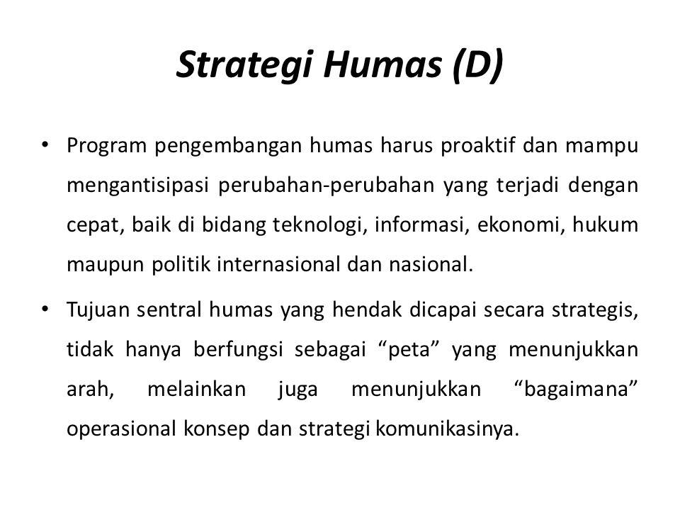 Strategi Humas (D)