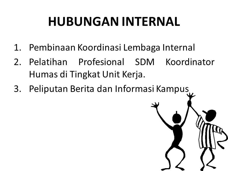 HUBUNGAN INTERNAL Pembinaan Koordinasi Lembaga Internal