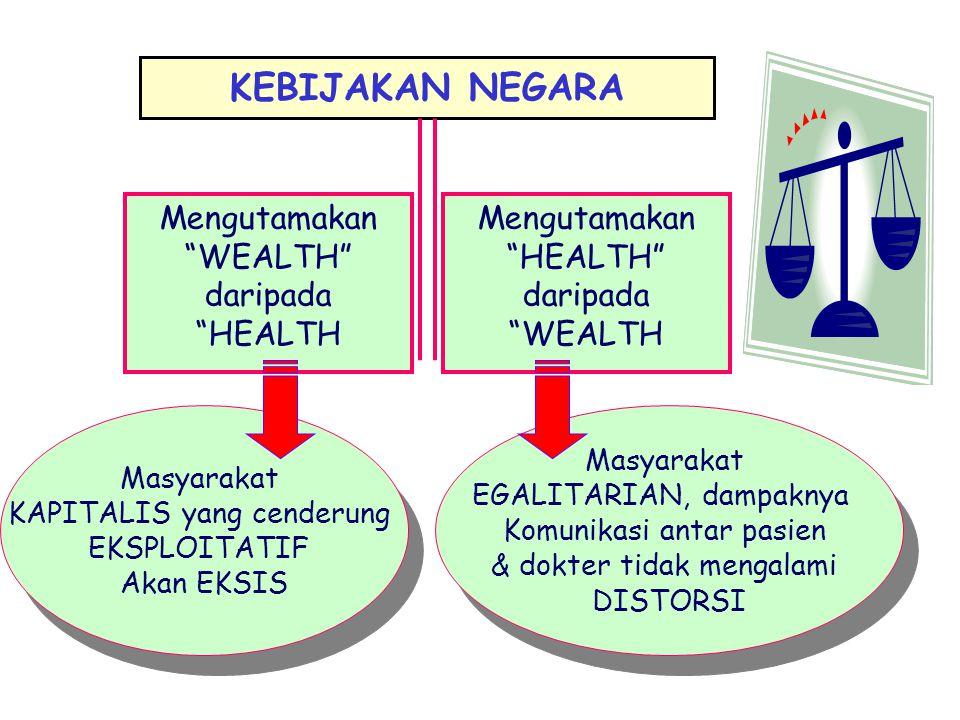 KEBIJAKAN NEGARA Mengutamakan WEALTH daripada HEALTH