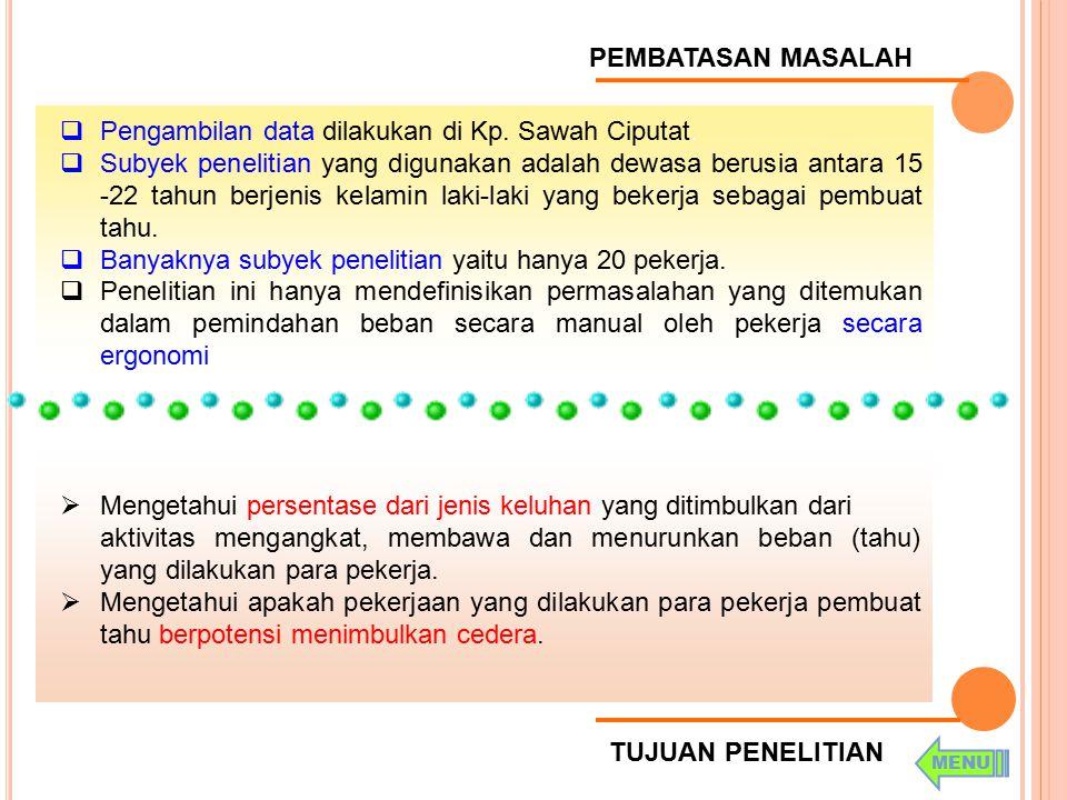 Pengambilan data dilakukan di Kp. Sawah Ciputat.