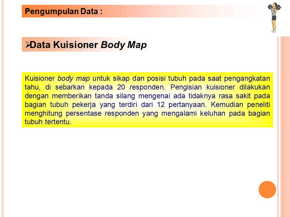 Data Kuisioner Body Map