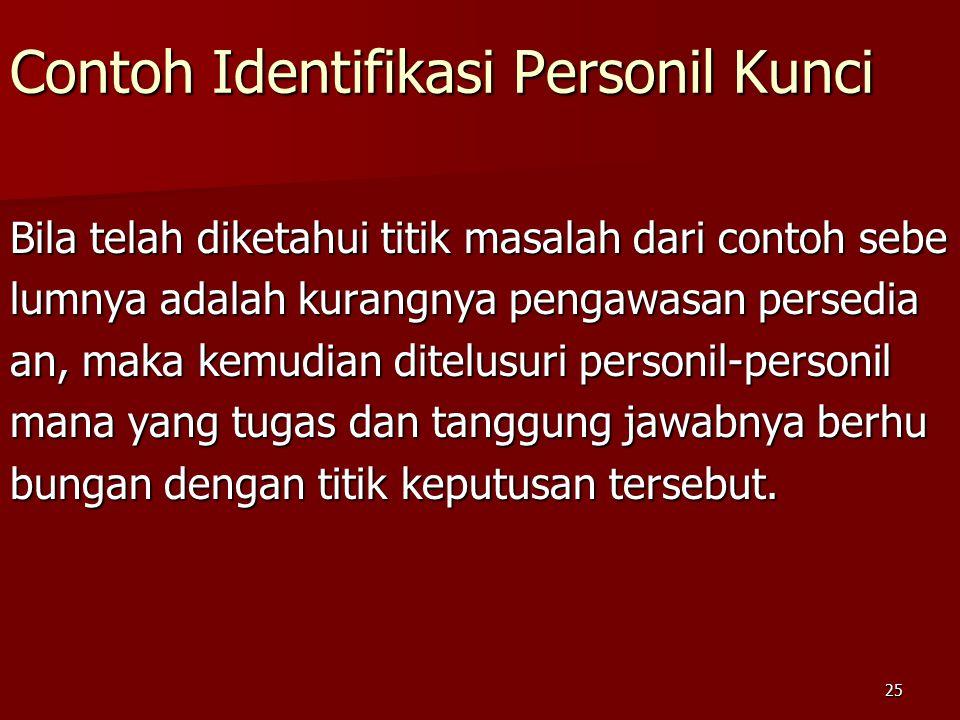 Contoh Identifikasi Personil Kunci