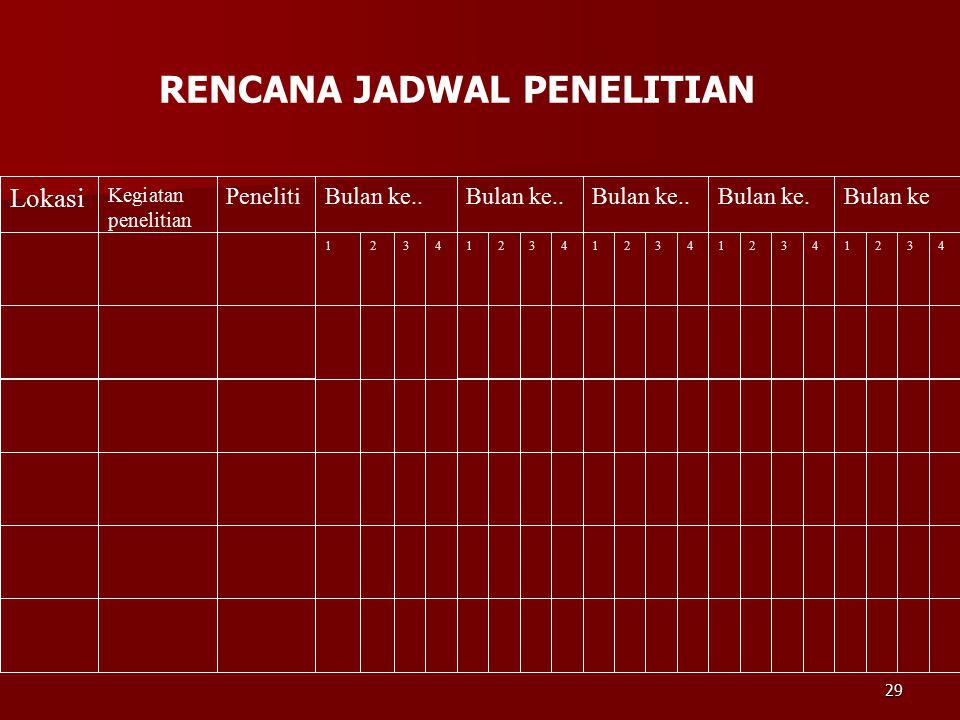 RENCANA JADWAL PENELITIAN