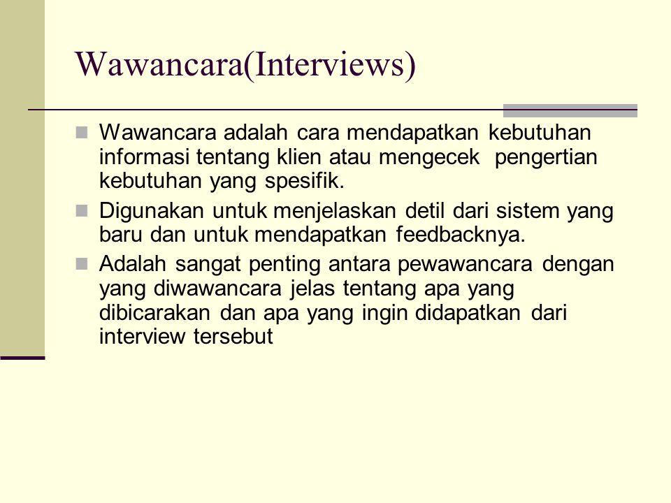 Wawancara(Interviews)