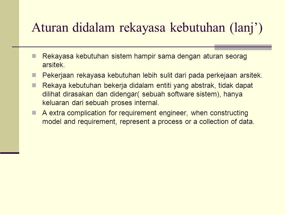 Aturan didalam rekayasa kebutuhan (lanj')
