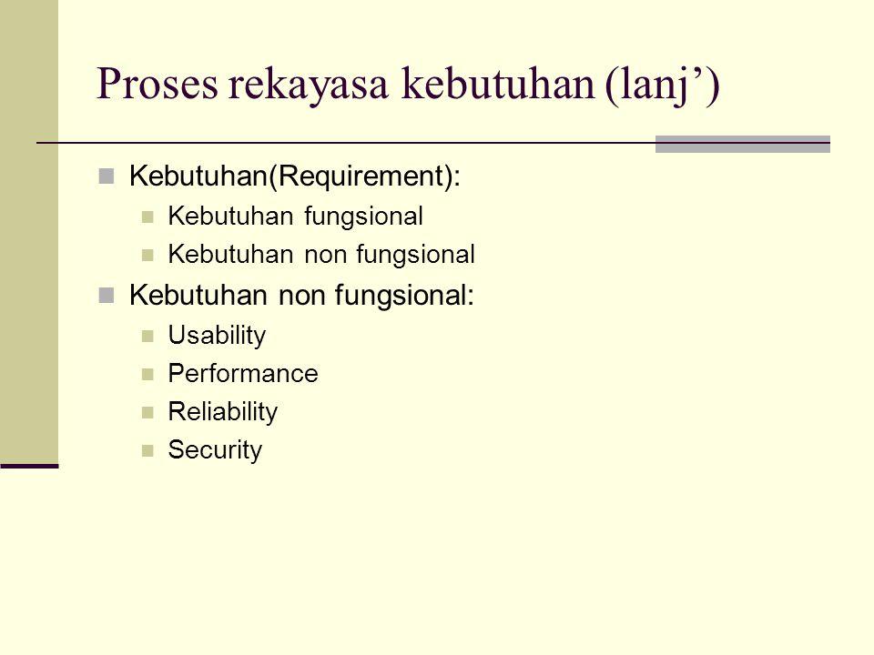 Proses rekayasa kebutuhan (lanj')