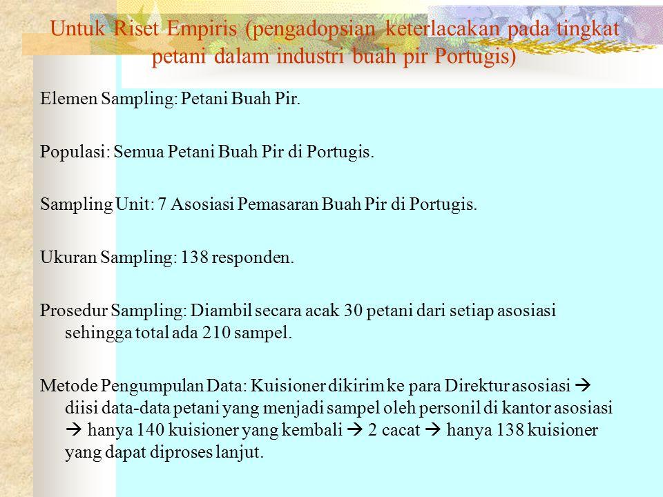 Untuk Riset Empiris (pengadopsian keterlacakan pada tingkat petani dalam industri buah pir Portugis)