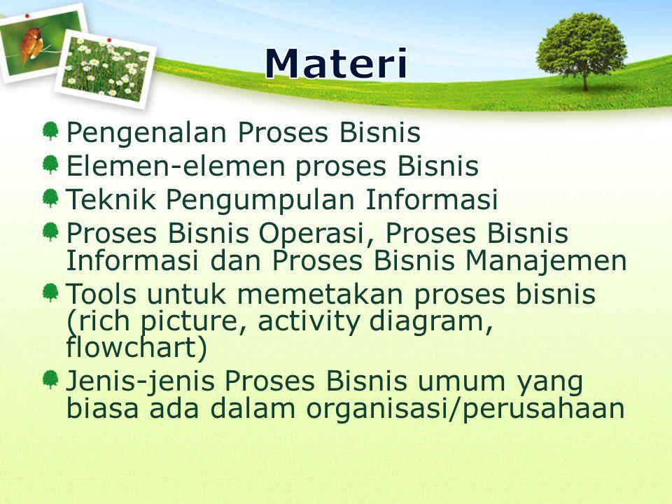 Materi Pengenalan Proses Bisnis Elemen-elemen proses Bisnis