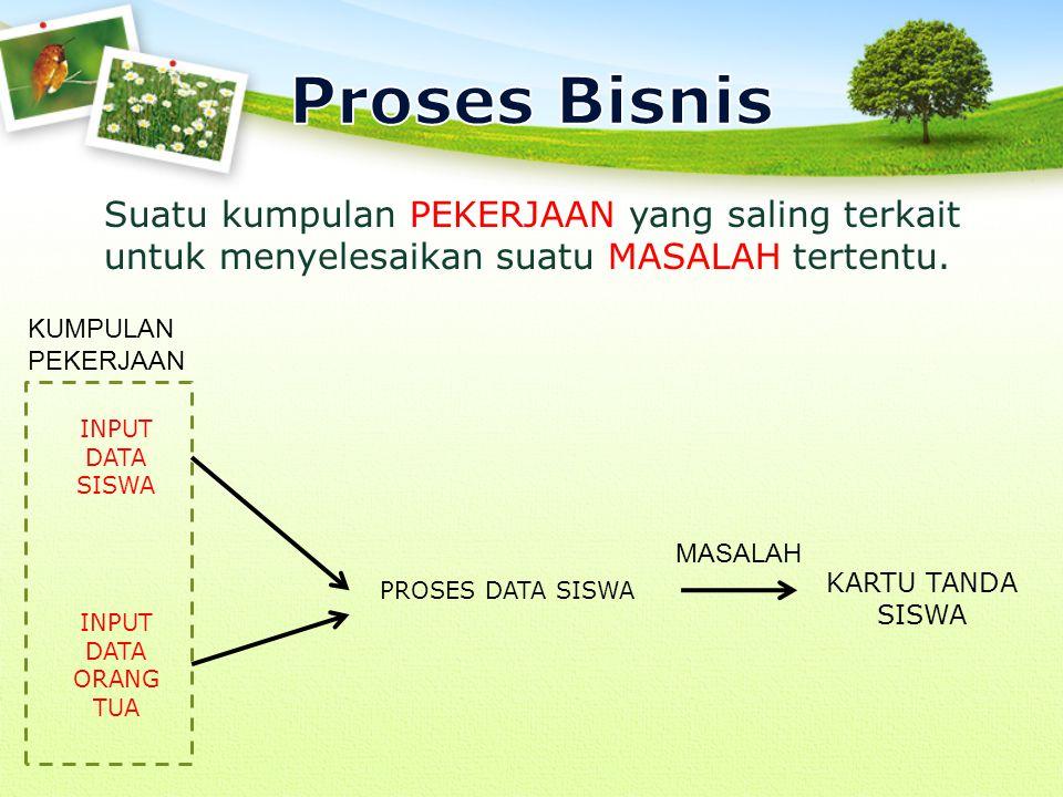 Proses Bisnis Suatu kumpulan PEKERJAAN yang saling terkait untuk menyelesaikan suatu MASALAH tertentu.