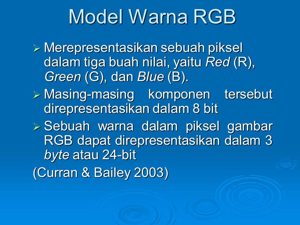 Model Warna RGB Merepresentasikan sebuah piksel dalam tiga buah nilai, yaitu Red (R), Green (G), dan Blue (B).