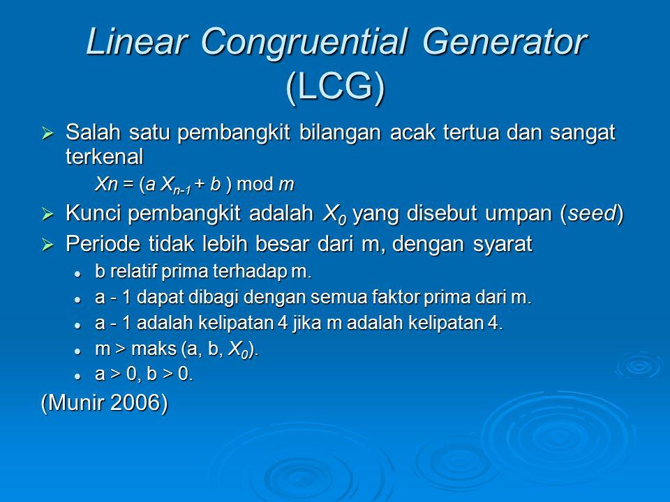 Linear Congruential Generator (LCG)