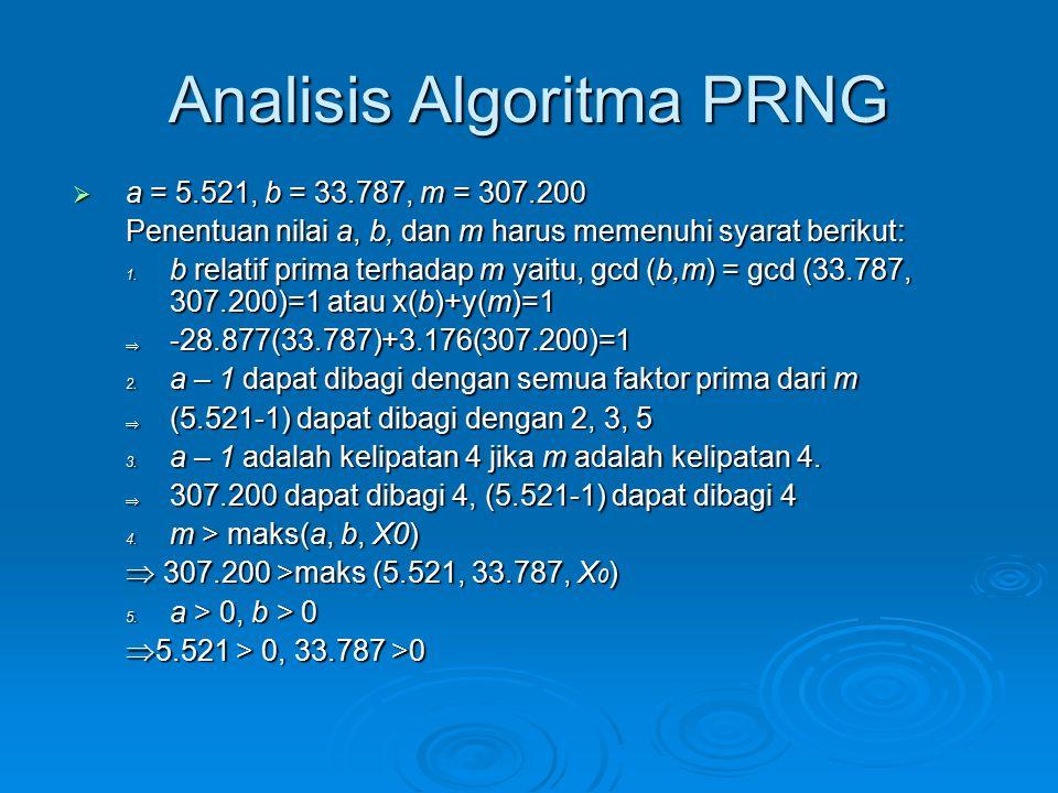 Analisis Algoritma PRNG