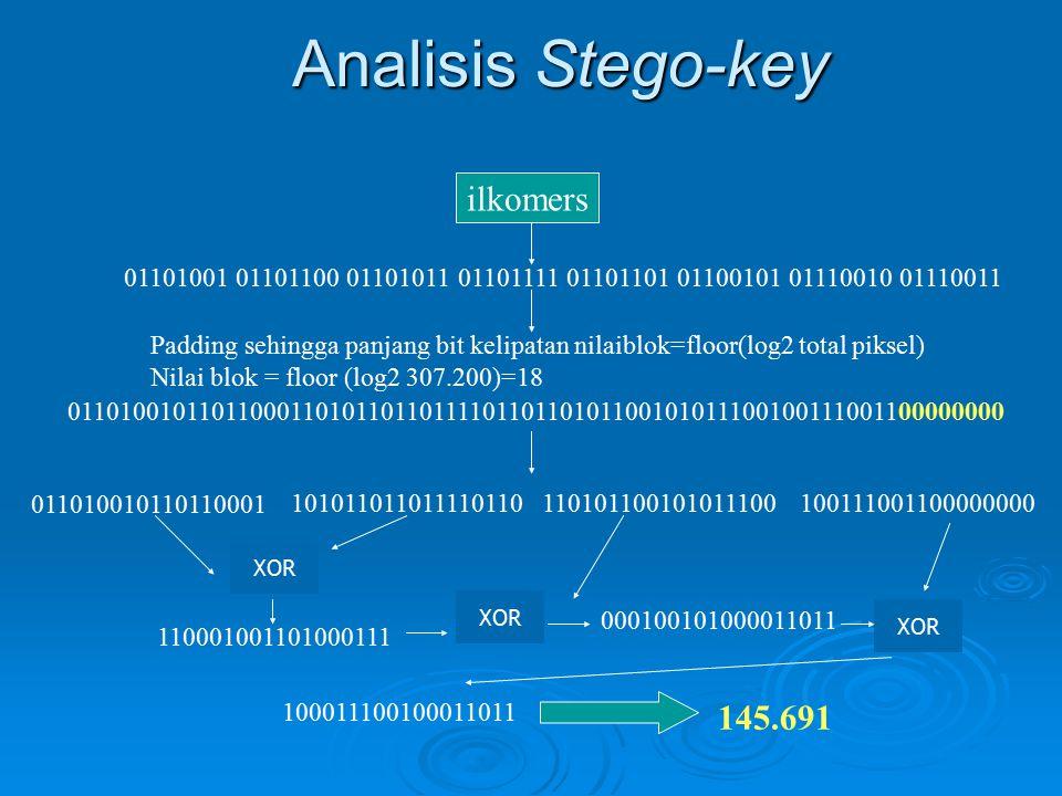 Analisis Stego-key ilkomers 145.691