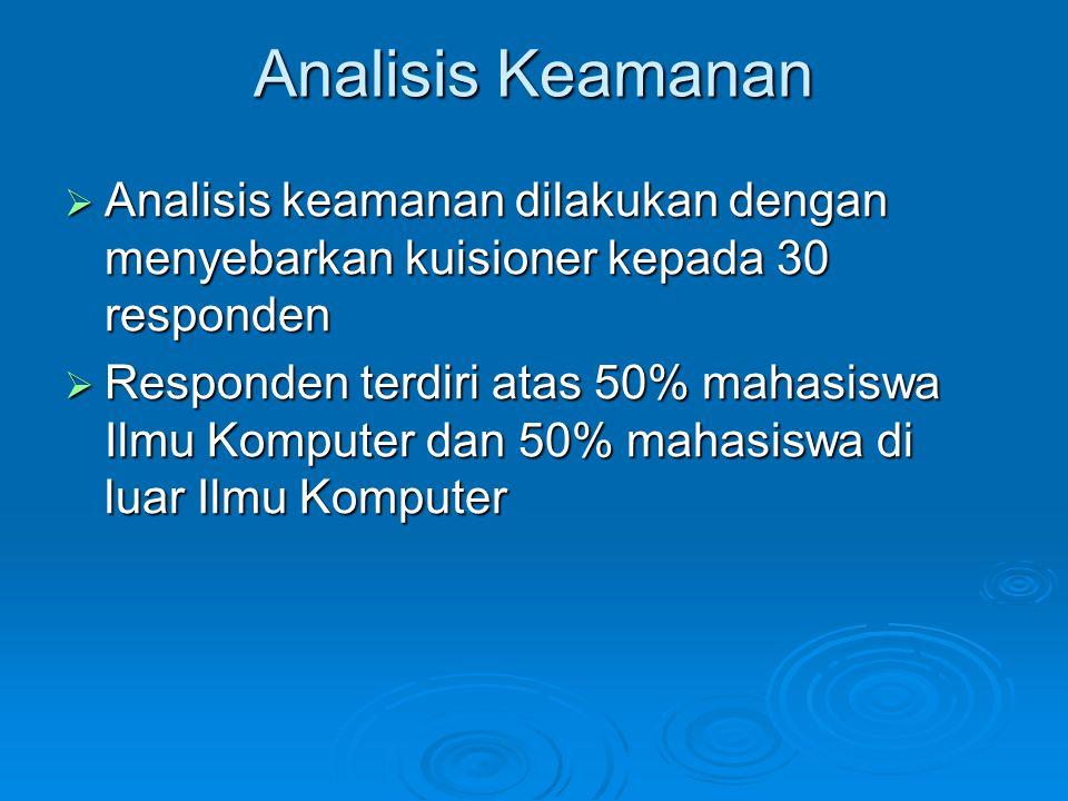 Analisis Keamanan Analisis keamanan dilakukan dengan menyebarkan kuisioner kepada 30 responden.