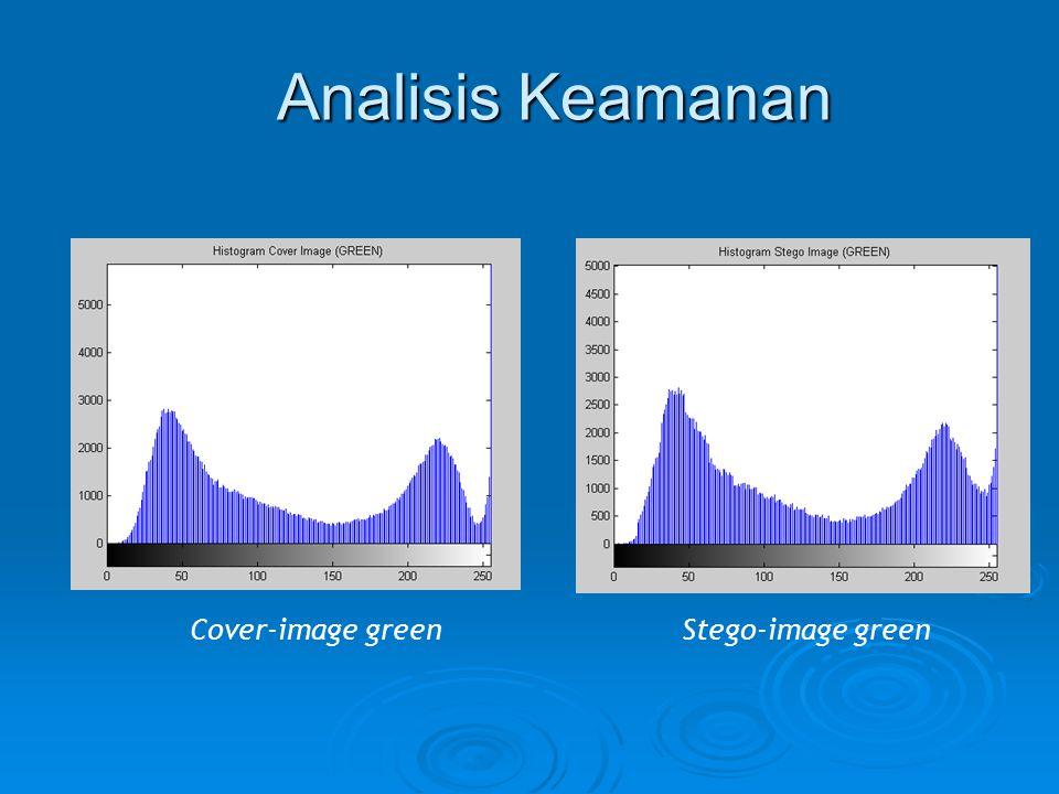 Analisis Keamanan Cover-image green Stego-image green