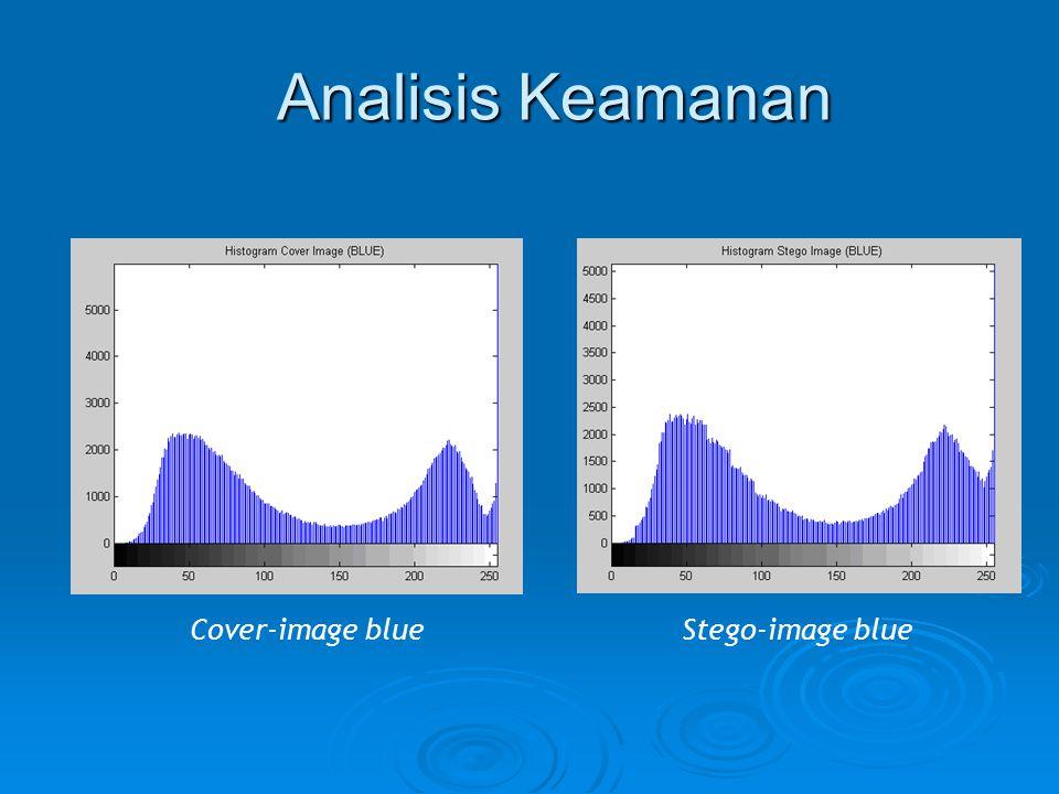 Analisis Keamanan Cover-image blue Stego-image blue