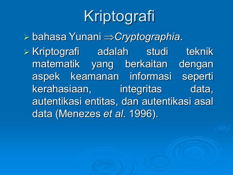 Kriptografi bahasa Yunani Cryptographia.